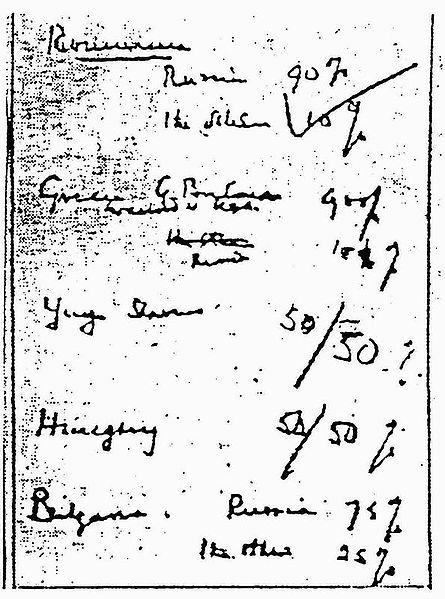 Faimosul petic de hârtie privind împărţirea sferelor de influenţă scris de Churchill la Ialta şi aprobat de Stalin, descoperit într-o bibliotecă din Germania în anii 1990. România: Rusia - 90%, ceilalţi - 10%; Grecia: Marea Britanie (de acord cu SUA) - 90%, Rusia - 10%; Iugoslavia - 50-50%; Ungaria - 50-50%; Bulgaria: Rusia - 75%, ceilalţi - 25% - foto preluat de pe ro.wikipedia.org