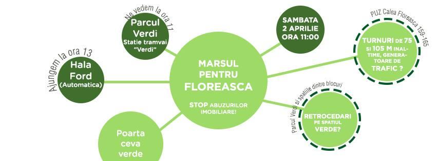Marș Verde Pentru Cartierul Floreasca - foto: facebook.com