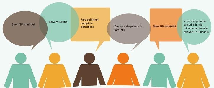 Stop proiectului de amnistie sau grațiere - foto: de-clic.ro