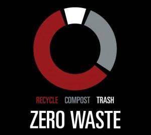 2011-zerowaste