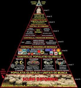 piramida-8-nivele