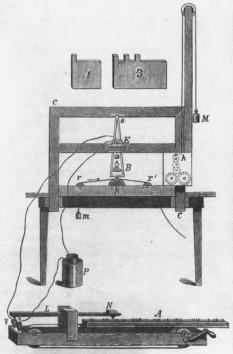 Original Samuel Morse telegraph - foto - en.wikipedia.org