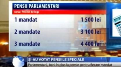 Pensile speciale pentru parlamentari - foto - stiri.tvr.ro