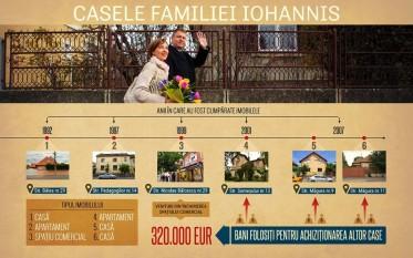 Casele familiei Iohannis - foto - riseproject.ro