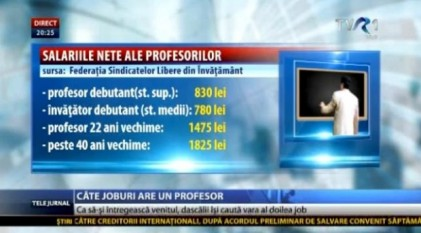 Salarii profesori - foto - stiri.tvr.ro