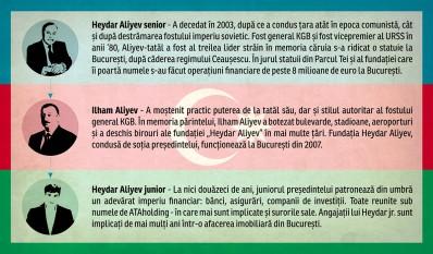 Dinastia Aliyev - foto - riseproject.ro