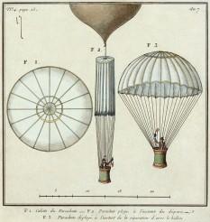Prima parașută - ilustrare schematică. A fost folosită de aeronautul francez și primul parașutist din lume, André-Jacques Garnerin, la 22 octombrie 1797 - foto: ro.wikipedia.org