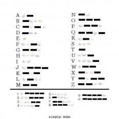 Alfabetul Morse - foto: ro.wikipedia.org