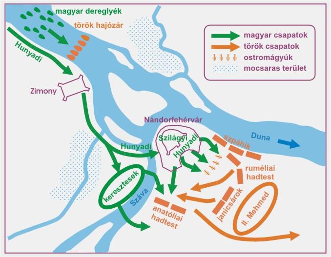 Asediul Belgradului - Bătălia de la Belgrad (4 - 22 iulie 1456) - Schiţă modernă, cu explicaţii în maghiară, indicând poziţiile armatelor combatante - foto preluat de pe ro.wikipedia.org
