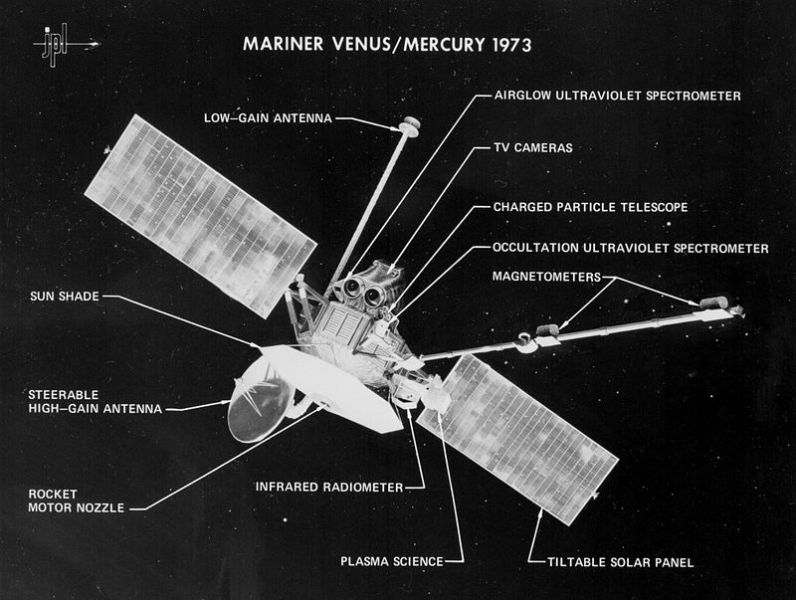 Ilustrație cu instrumentele sondei Mariner 10 - foto: ro.wikipedia.org