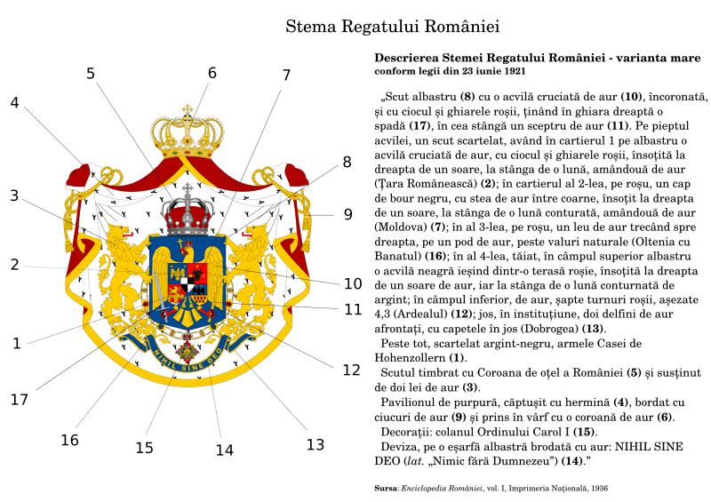Descrierea heraldică a Stemei Mari a Regatului României - foto preluat de pe ro.wikipedia.org