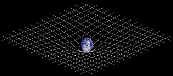 Teoria relativităţii - Analogie bi-dimensională a deformării spaţiu-timp descrisă în relativitatea generală - foto preluat de pe ro.wikipedia.org