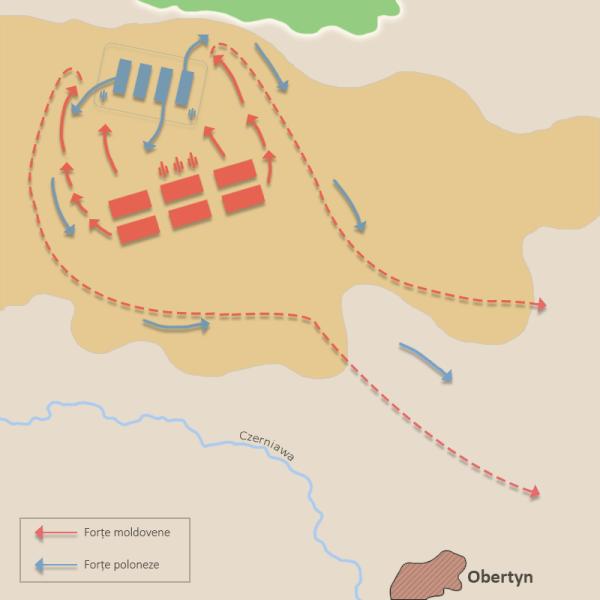 Bătălia de la Obertyn (22 august 1531) - Harta bătăliei - foto preluat de pe ro.wikipedia.org