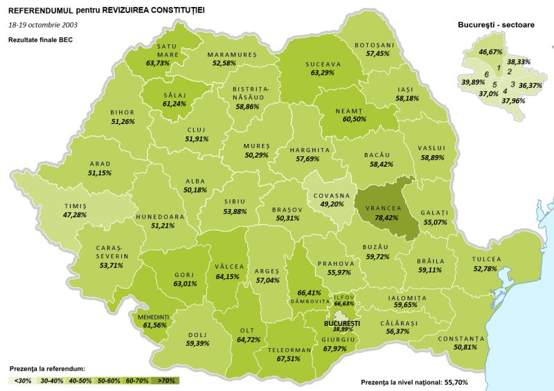 Referendumul constituţional din România, 18-19 octombrie 2003 - Harta prezenţei la vot pe judeţe - foto preluat de pe ro.wikipedia.org