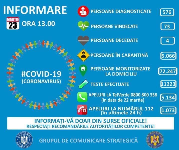 23 martie 2020, ora 13:00 - foto preluat de pe www.facebook.com