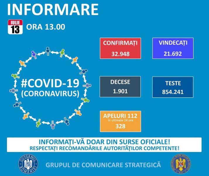 Situația din România - 13 iulie, ora 13.00, informații despre coronavirus, COVID-19 - Grupul de Comunicare Strategică - foto preluat de pe www.facebook.com