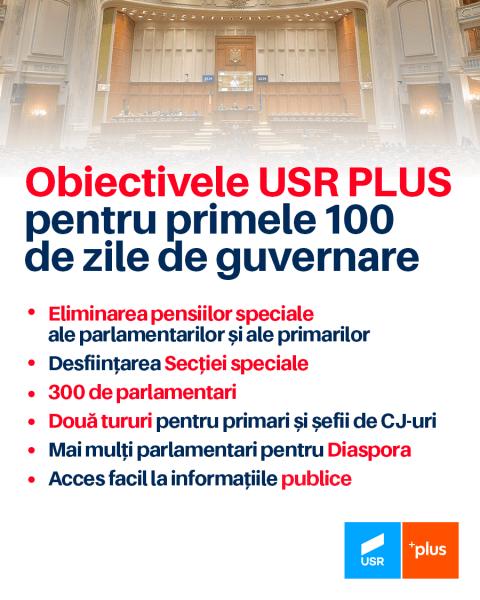 Obiectivele USR PLUS pentru primele 100 de zile de guvernare - foto preluat de pe www.facebook.com/alianta2020usrplus