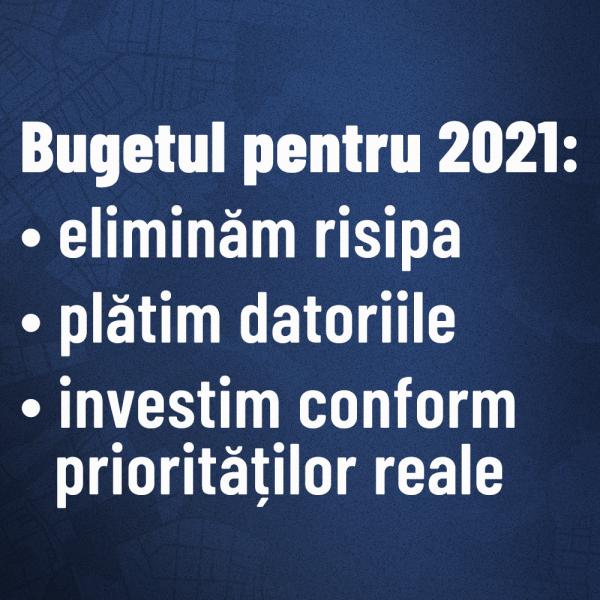 Bugetul Capitalei pentru 2021 (15 martie 2021) - foto preluat de pe www.facebook.com/NicusorDan.ro